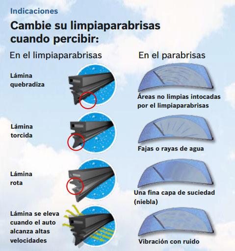 Autopartes Sanabria (Repuestos Y Accesorios Para Autos Y Motos):        Indicaciones Para Escobillas