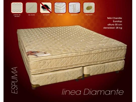 Muebles 365 (Decoración, Bazar & Hogar):        Conjunto Sommier Diamante C/Euro Top 1.00m X 2.00m   Deseo Confort