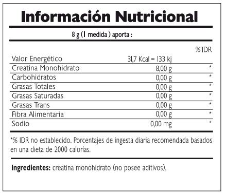 Vitaminasa Argentina (Belleza Y Cuidado Personal):